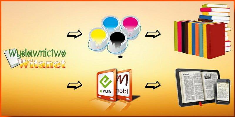 Przebieg procesu wydawniczego - infografika.